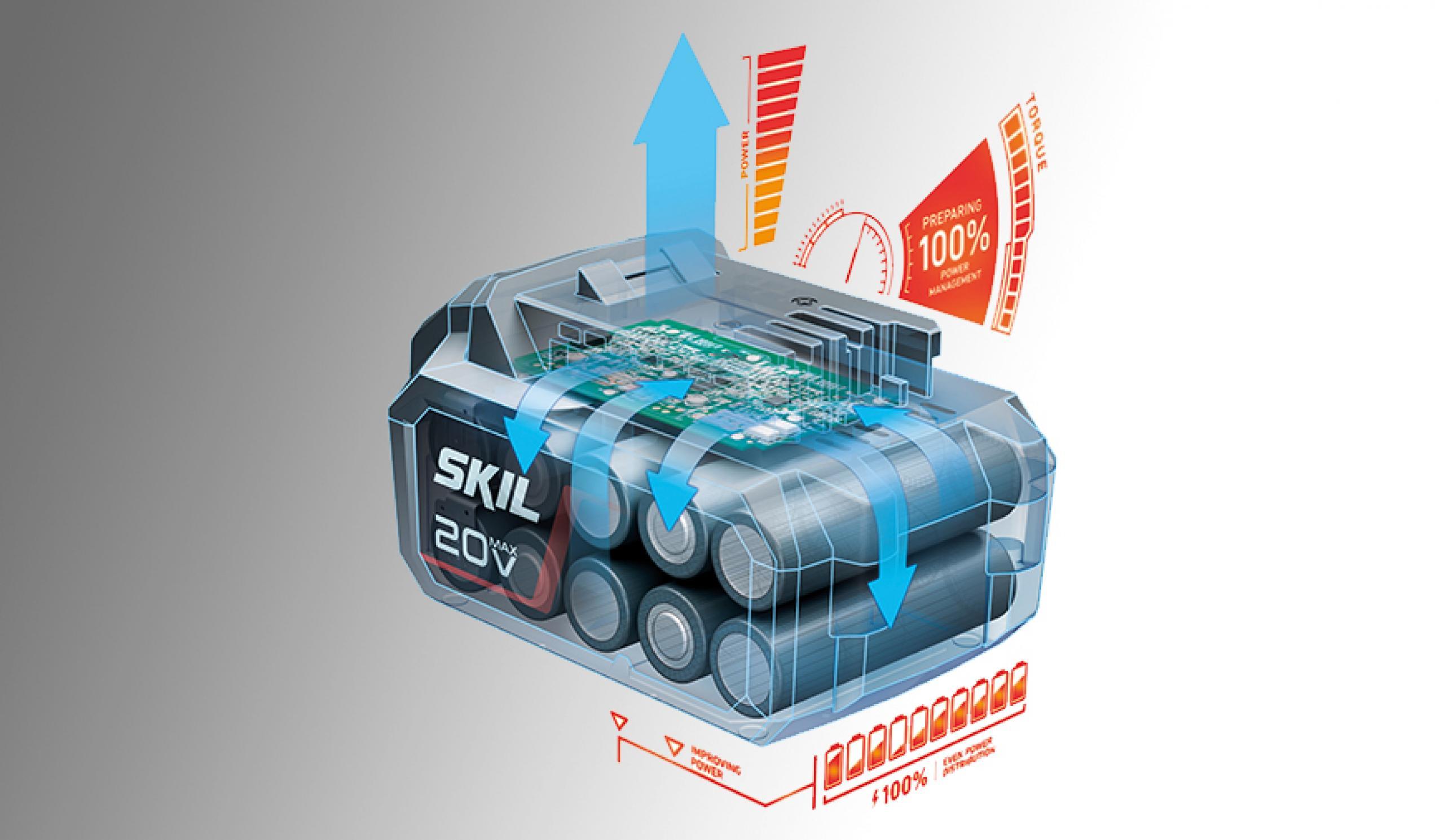 ActivCell™: arukas energiakasutus